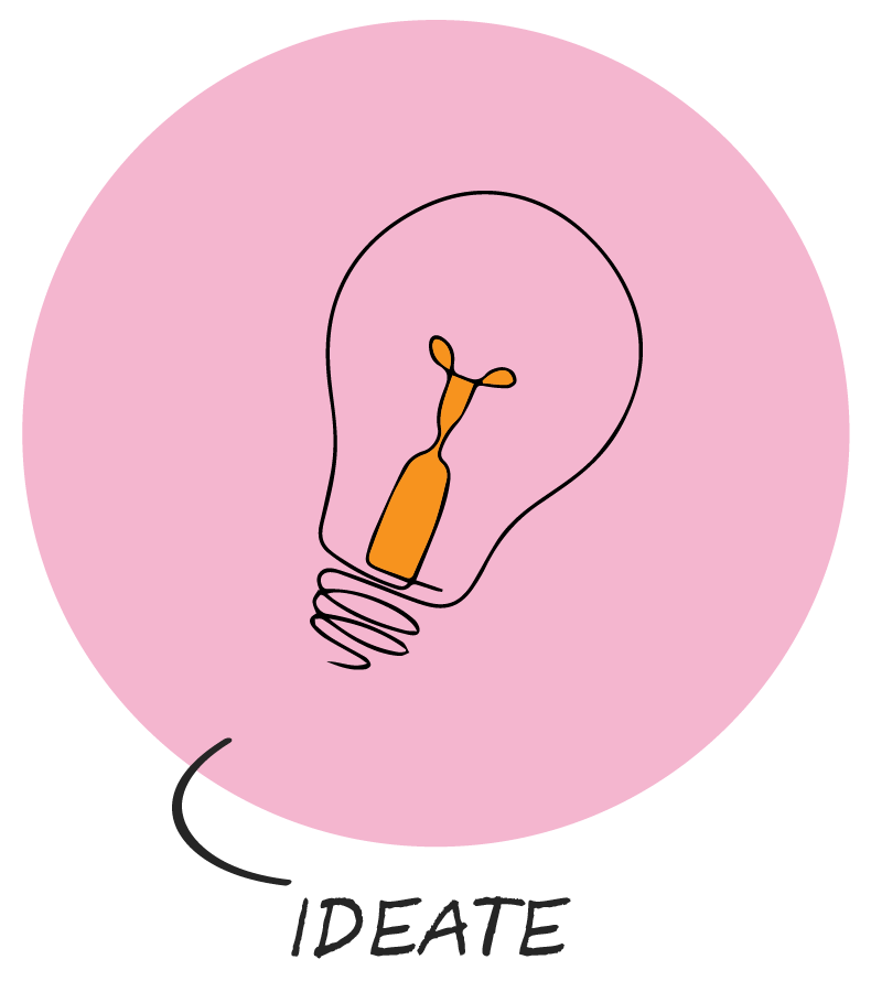 Drawing of a light bulb, with the word ideate